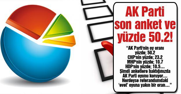 AK Parti son anket ve yüzde 50.2!
