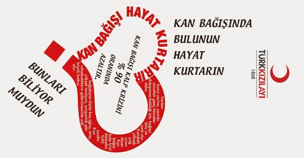 Serdivan'da kan bağışı kampanyası