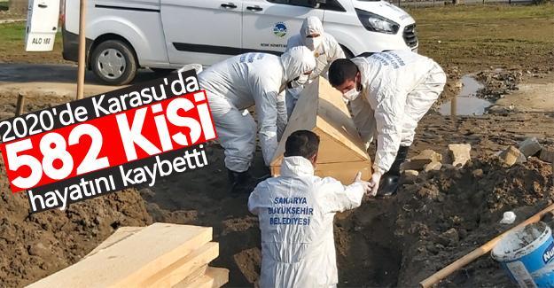 2020'de Karasu'da 582 kişi hayatını kaybetti