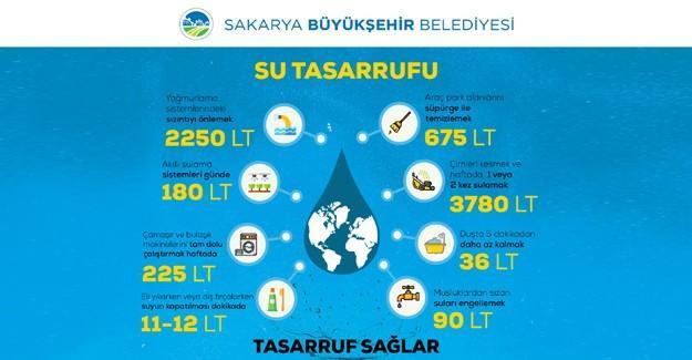 Bilinçli kullanımla su kaynakları korunacak