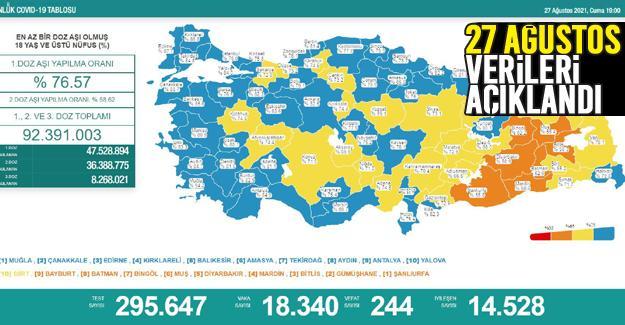 Marmara'da mavi olmayan tek il olarak kaldık!