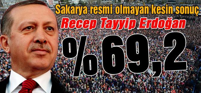Sakarya resmi olmayan kesin sonuç Recep Tayyip Erdoğan %69,2