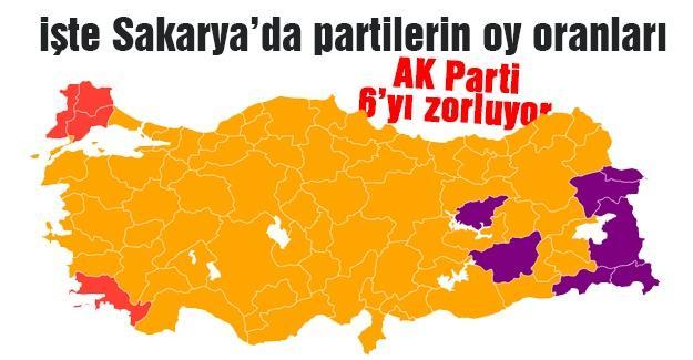 İşte Sakarya'da partilerin oy oranı