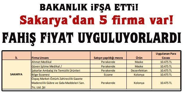BAKANLIK İFŞA ETTİ! SAKARYA'DAN 5 FİRMA VAR!