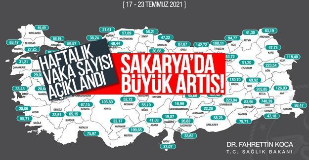 Bakan Koca haftalık insidans haritasını paylaştı